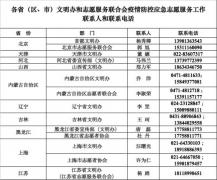 中央文明办 中国志愿服务联合会向所有志愿者发出号召